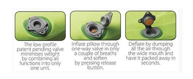 STS AEROS PREMIUM PILLOW valves